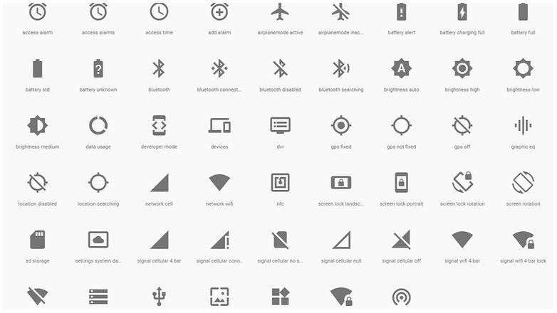 Расшифровка странных символов на гаджетах - Зашибись - медиаплатформа МирТесен